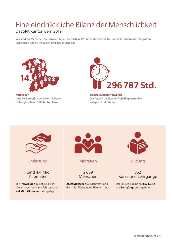 2020 Jahresbericht 2019 SRK Kanton Bern web 01 5 page 0001