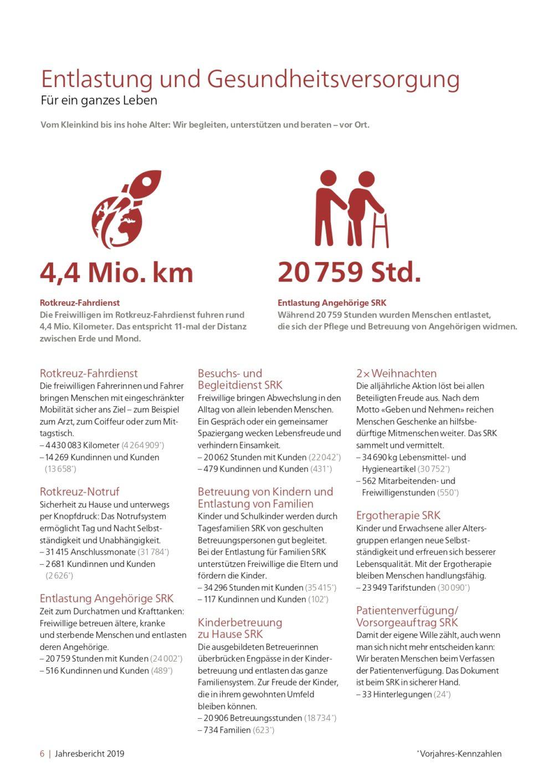 2020 Jahresbericht 2019 SRK Kanton Bern web 01 6 page 0001