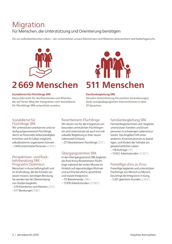 2020 Jahresbericht 2019 SRK Kanton Bern web 01 8 page 0001