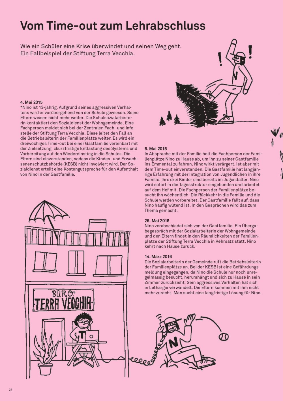 Terra Vecchia Jahresmagazin 2020 28 page 0001 1
